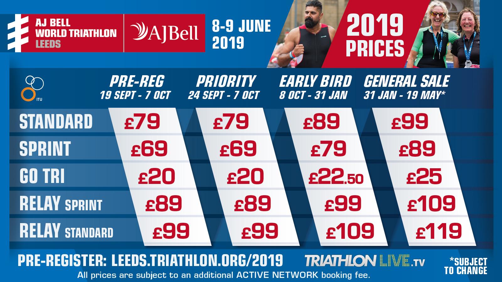 Entry Windows - AJ Bell World Triathlon Leeds 2019