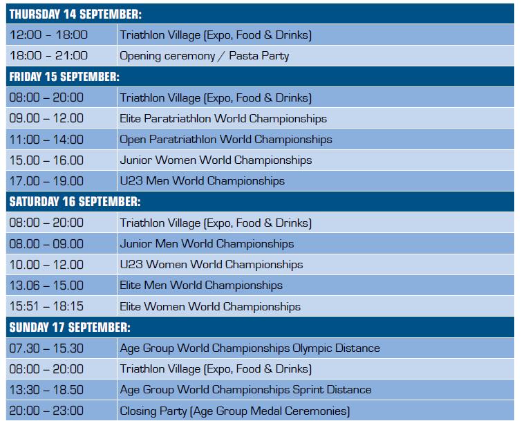 ITU Grand Final 2017 programma