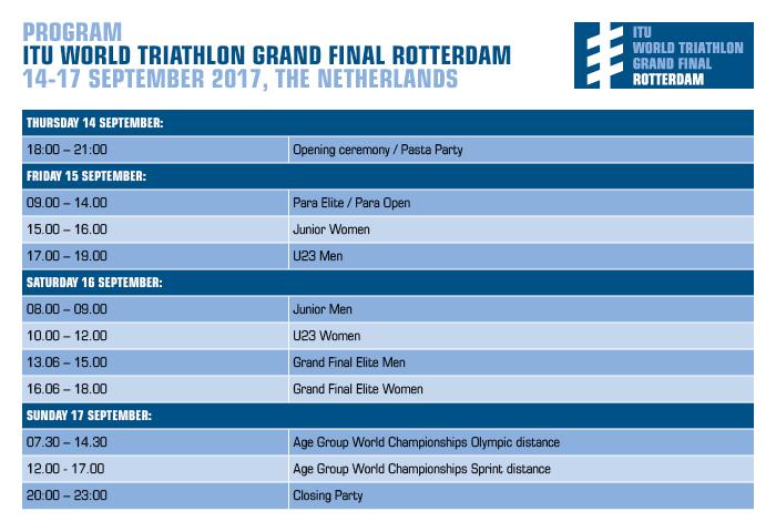 Programma ITU World Triathlon Grand Final Rotterdam 2017