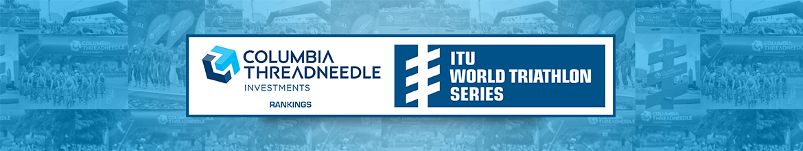 Columbia Threadneedle Rankings Banner