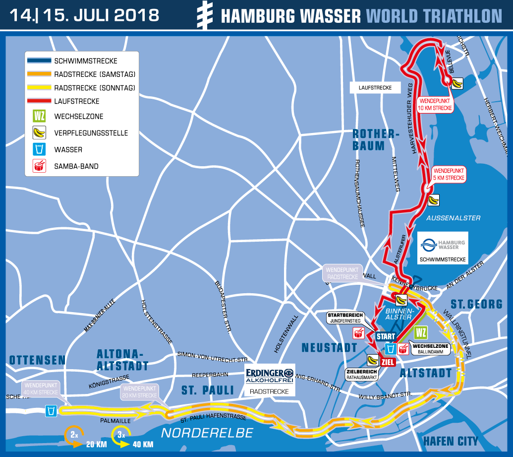 hamburg triathlon 2019