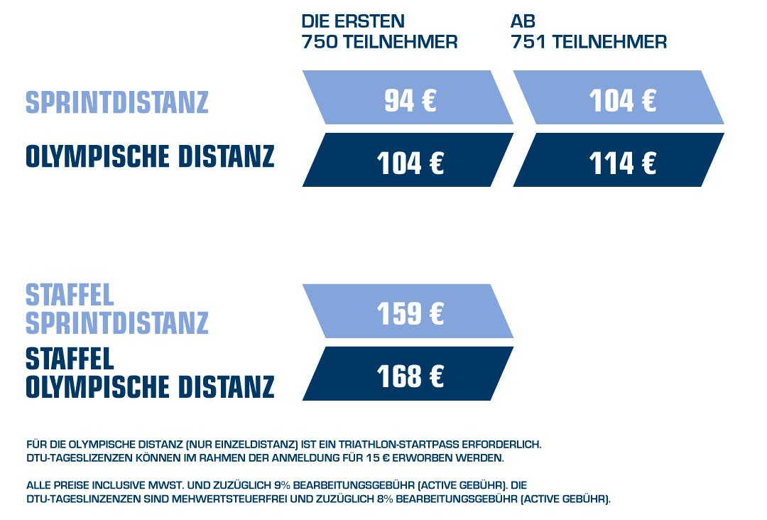 hamburg triathlon 2020 anmeldung